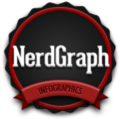 Go to the profile of Nerd Graph