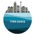 Go to the profile of typecurve