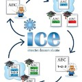 Go to the profile of Interactiv Classroom