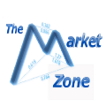 The MarketZone's trading Edge