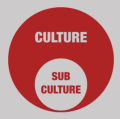 Go to the profile of The Subculture Blog