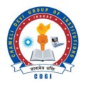 Go to the profile of Chameli Devi Group of Institutions
