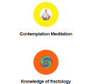 Go to the profile of Types of Meditation