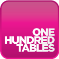 100Tables Blog