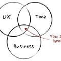 Product Management Tips and Thoughts