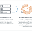 Using AWS GuardDuty for continuous monitoring at Checkr