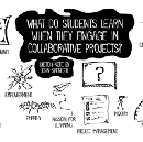 Collaborative Projects Can Work in Any Subject