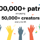 What Patreon's Growth Says about the Future for Creators