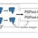 Forming a PostgreSQL cluster within Kubernetes