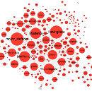 The data visualization community needs its own Hacker News
