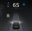 Upside of Tesla's Autopilot