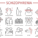 18 Schizophrenia Symptoms And Signs You Need To Know