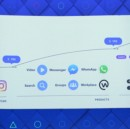 Facebook's 10-year road map includes typing with your brain, listening with your skin, and no more…