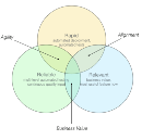 The role of QA in a DevOps world