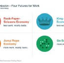 Four Futures for Work in America