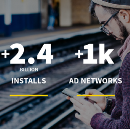Introducing The Singular ROI Index, the World's First Ranking of Mobile Ad Networks By Return on…