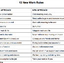 12 Key Lessons from the Latest Workplace Research