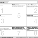 The Lean UX Canvas