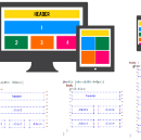 CSS Grid Layout and PostCSS: Now Kiss !