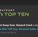 How Berlin label Get Physical used Wavo Native ads to go #1 on Beatport