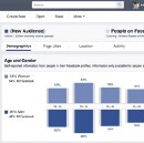 Mobile app install ads: Get low CPIs on Facebook with this powerful tactic