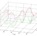 Neural networks for algorithmic trading. Multivariate time series