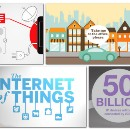 Best of IOT Infographics: Neura's Top 10 Picks
