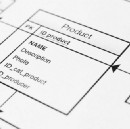 Software Documentation Types and Best Practices