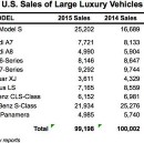 Why the German Car manufactures should be scared… (in particular BMW, Daimler and VW)