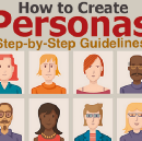 What are & How to Create Personas: Step-by-Step Guidelines of Everything