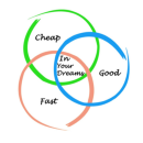 The Iron Triangle, Project Management, and Freelancing