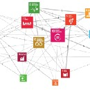 A toolkit for mapping relationships among the Sustainable Development Goals (SDGs)