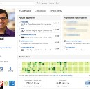 Why I'm Ending my Github Streak after 844 Days