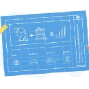 A blueprint for performance management