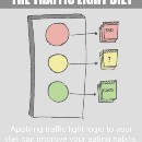 Traffic Light Diet: How Color Coding Your Food Leads To Healthy Eating Habits