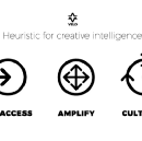 How to use a heuristic to unlock creative intelligence and become more innovative