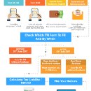 How to file and verify your Income Tax Return for FY 2016–17