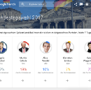 Looking at the German election through Google Trends — an interview with Moritz Stefaner