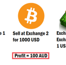 Buy Low Sell High: The Science Behind Crypto-Arbitrage