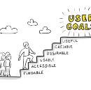 Re-designing the UX honeycomb — A simple way to understand what UX really is