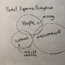 Making Good Product Experience Requires Empathy