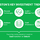 Boston's Ecosystem Investment Trends, and Focus for the Next Techstars Class.