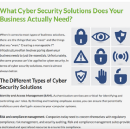 Cyber Security Marketing Tactics That Actually Works