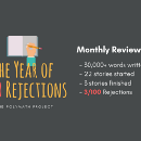 The Year of 100 Rejections: Monthly Review #1