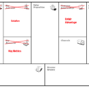 Why Lean Canvas vs Business Model Canvas?