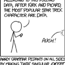 Self Driven Data Science — Issue #6