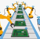 IIoT Manufacturing, Reliability and Condition Monitoring