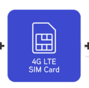 How to activate your SIM for 4G LTE service: The fastest data connection