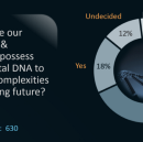 What are your thoughts about the Future?