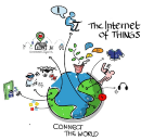 Internet of Things and its Contribution Towards our Future